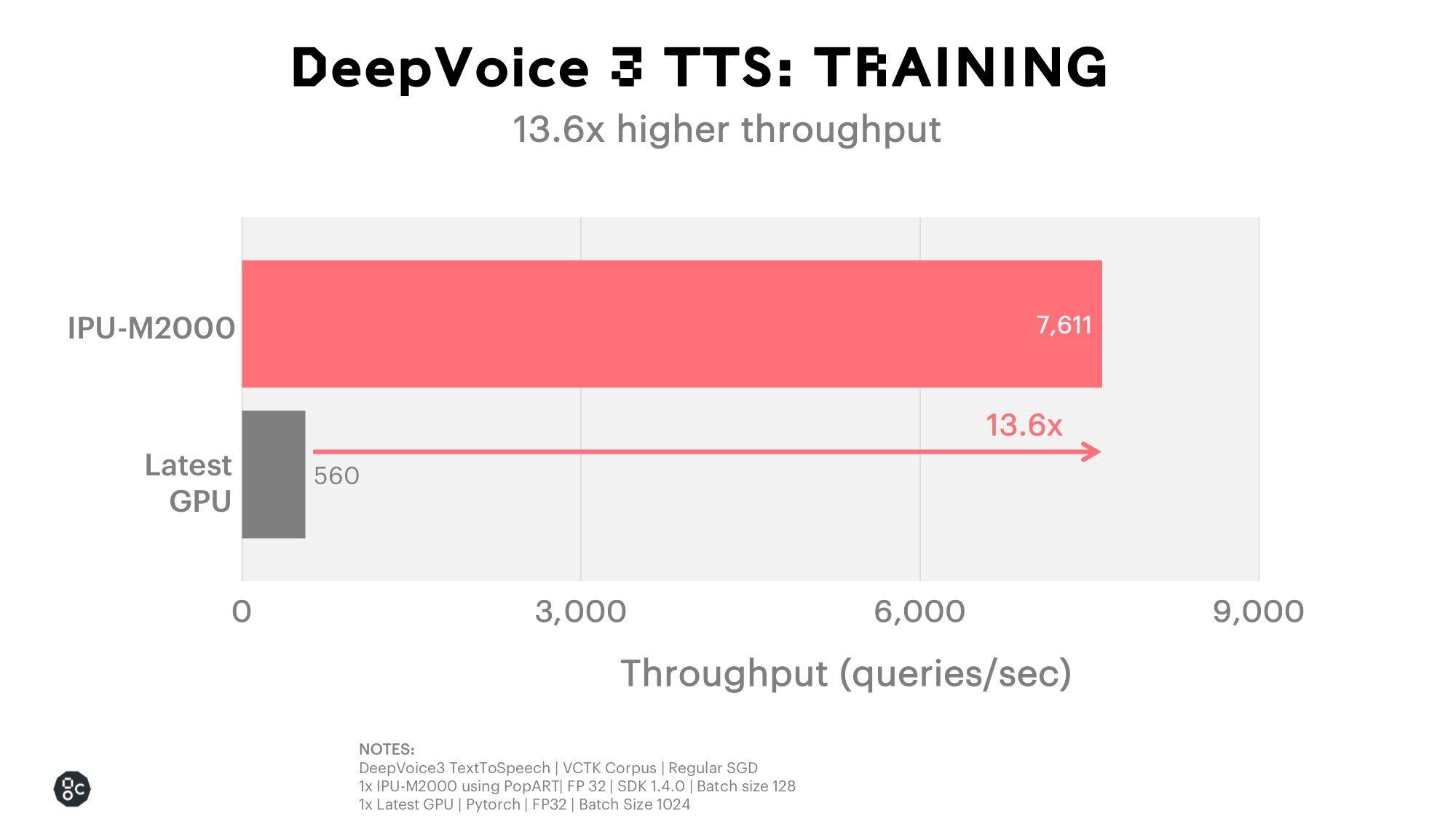 Deep Voice 3_December 2020