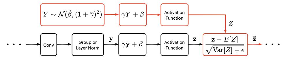 EfficientNet Figure 2