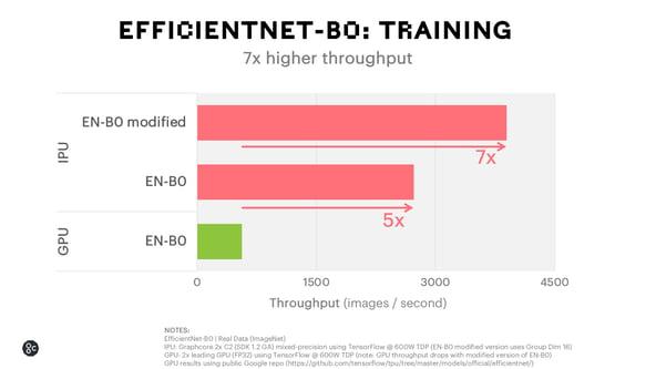 EfficientNet Training_Drug Discovery