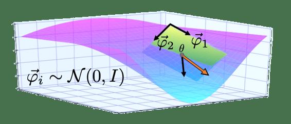 Figure 1_Random Bases_1