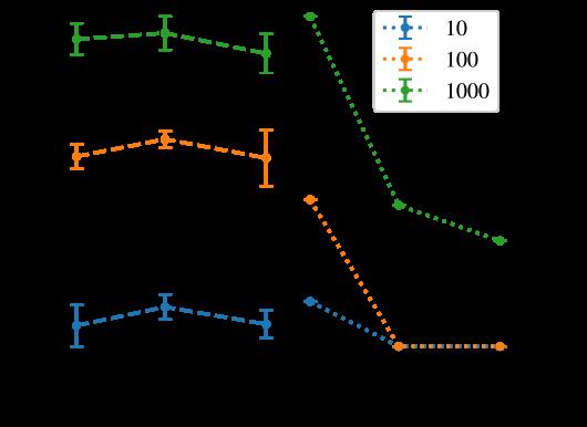 Figure 2_Random Bases