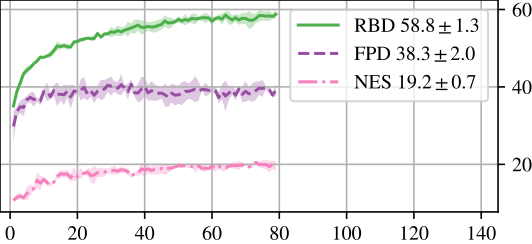 Figure 3_Random Bases