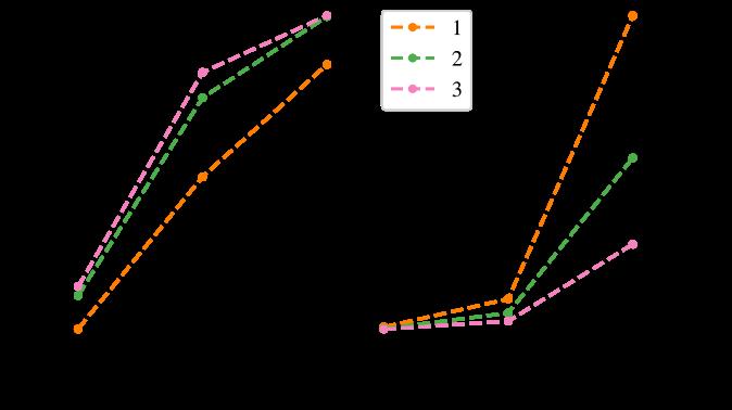 Figure 4_Random Bases