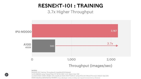 ResNeXt Training_December 2020