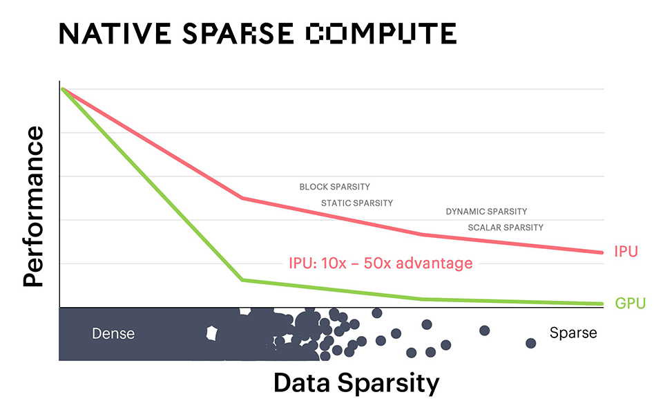 Sparsity_960_compressed