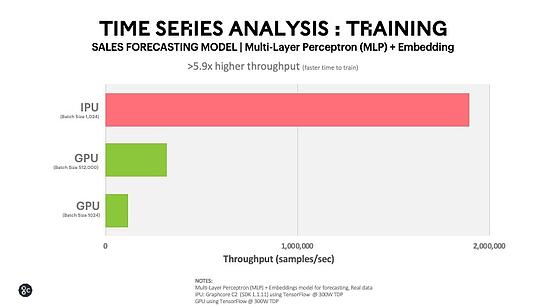 Time Series Analysis Training_Sales Forecasting_IPU