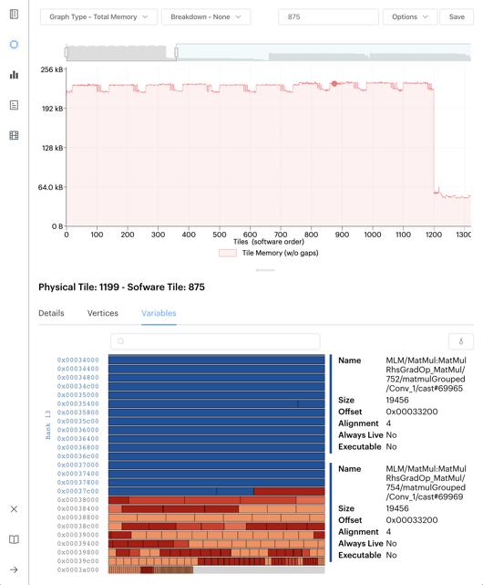 Memory Tile Allocation_PopVision