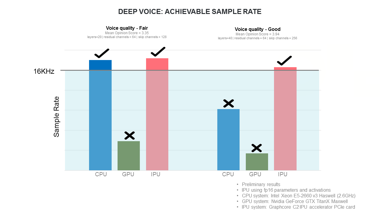 deepvoice-sample-rate.png