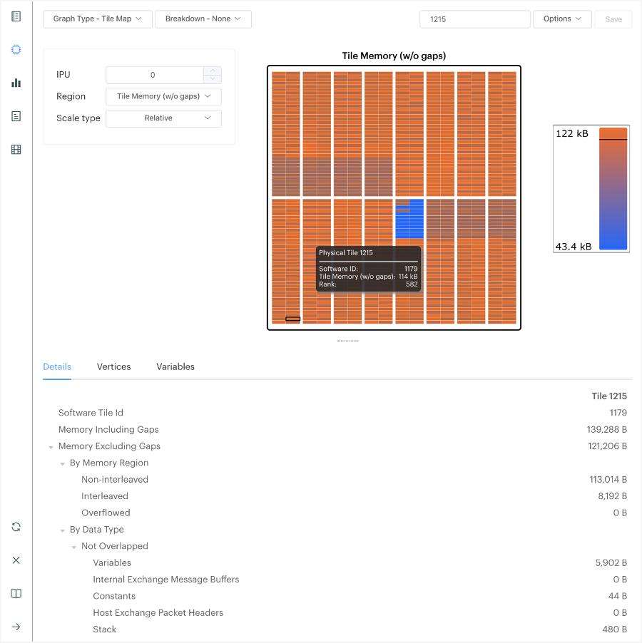 popvision 2 tile memory map (1)