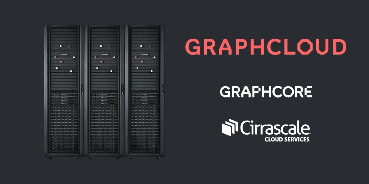 Introducing Graphcloud: Graphcore's MK2 IPU-POD AI cloud service with Cirrascale