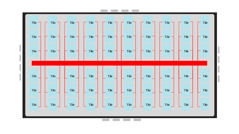 IPU internal architecture