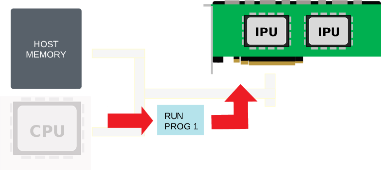 Selecting a control program to run