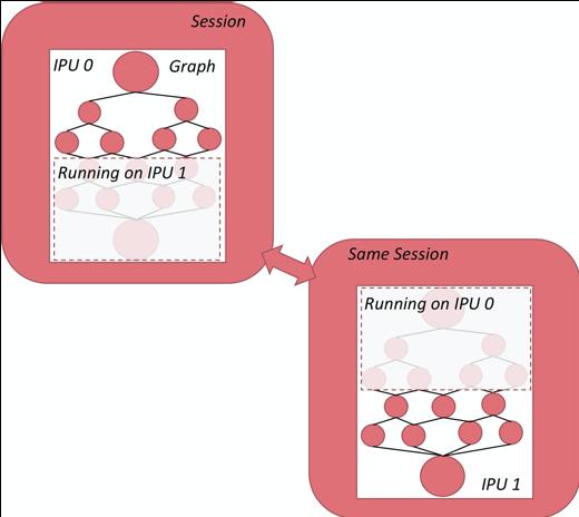 https://www.graphcore.ai/hubfs/public_docs/_images/sharding_concept.png